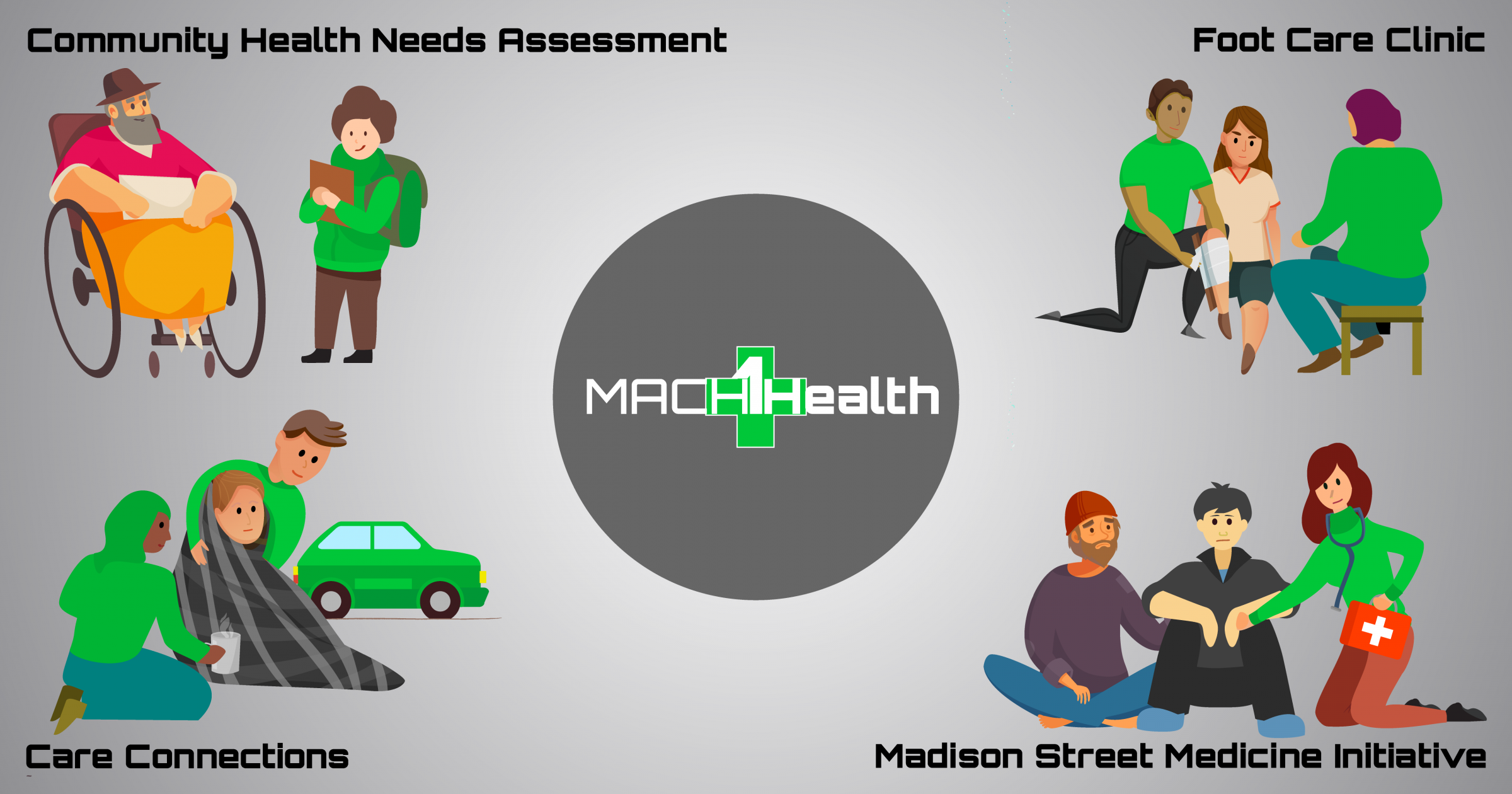 Madison Area Care for the Homeless OneHealth